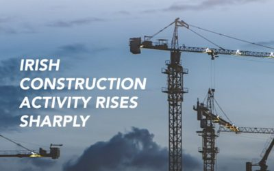 Construction Marketing in 2021